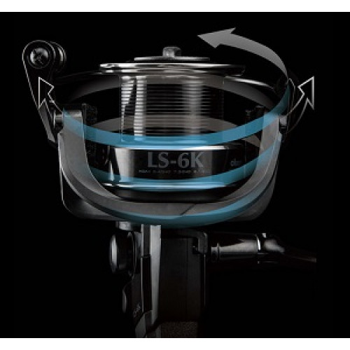 LS 8K Baitfeeder Spinning Reel - NOVINKA 2021